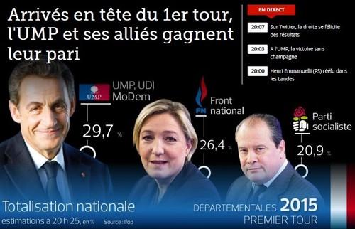 França eleições regionais 22Mar2015 a.jpg