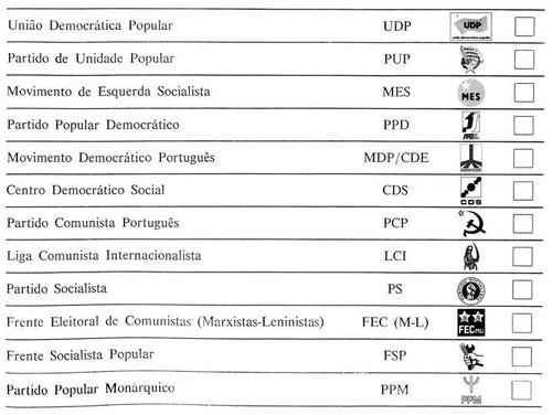 1975-boletim-de-voto-25-04-assembleia-constituinte