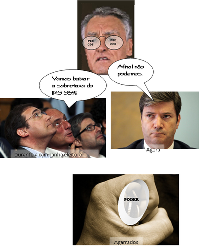 Sectários_mentiras_agarrados.png