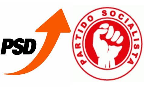 PSD-vs-PS-em-Faro.jpg
