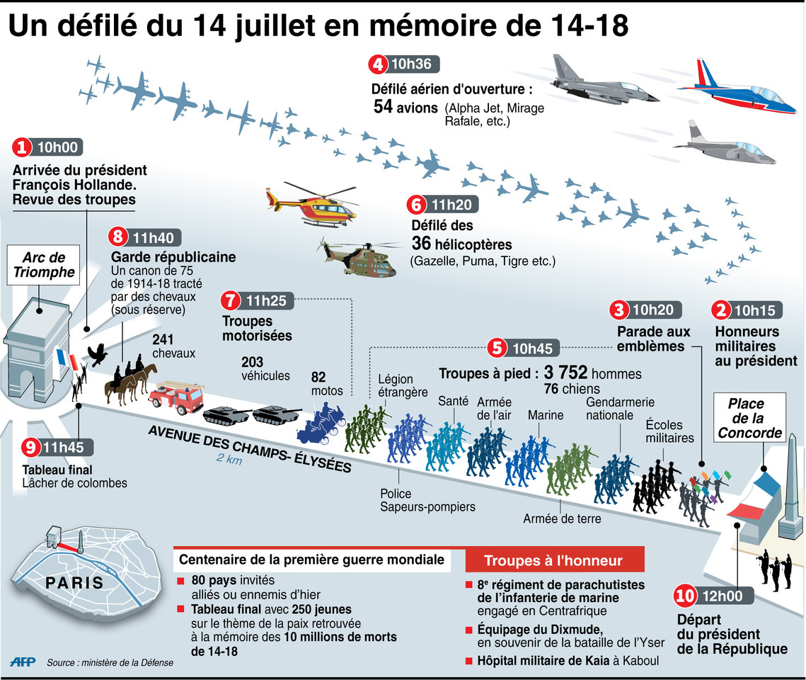 7773210928_principaux-elements-du-defile-du-14-jui