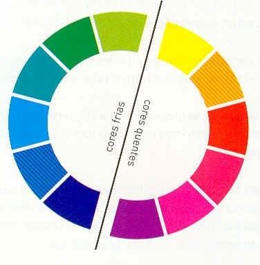 cores influencia significado.jpg