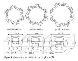 ciclodextrina1.jpg