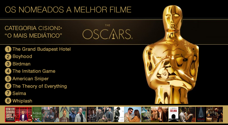 The-Oscars-2015.png