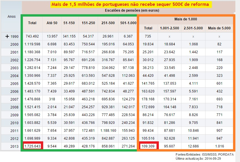 Pensões Portugueses.jpg